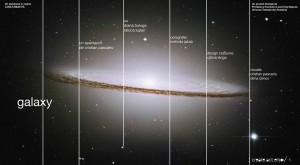 Galaxy - afiş